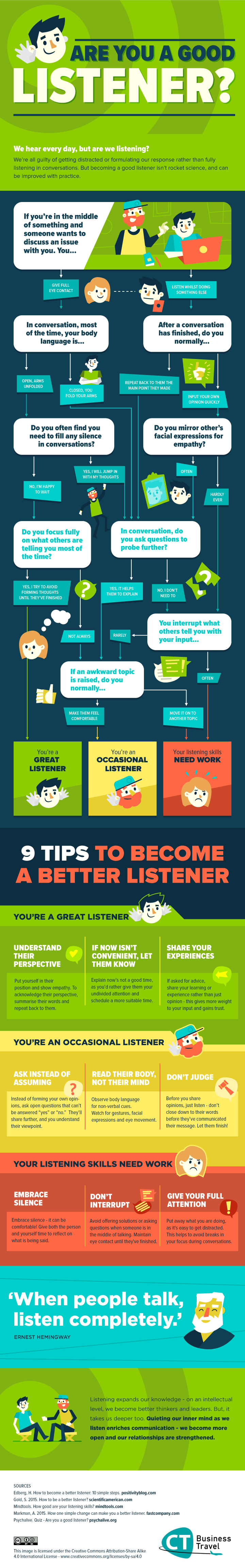 good-listener-infographic